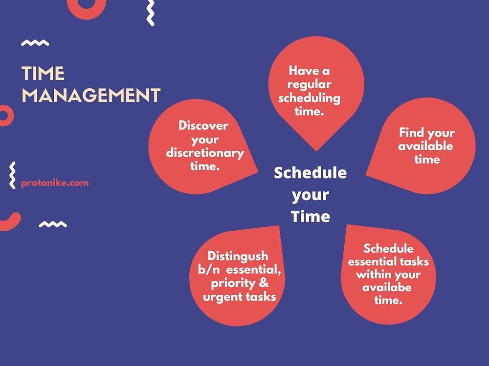 Time management, scheduling time, managing time, protonike, productivity, how to manage time