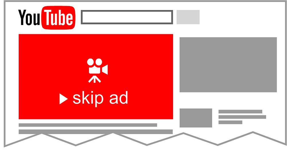 Skip ads, skippable video ads, video ads, YouTube ads, ad formats, youtube ad format