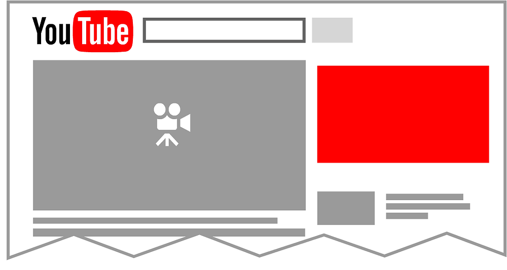 YouTube display ads, youtube, display format