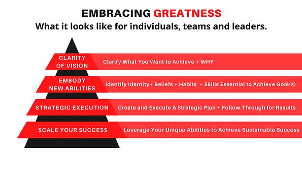 Website Embracing Greatness What it look