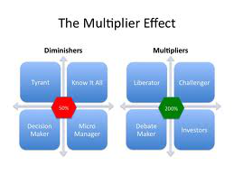 How the Best Leaders Make their Team Smarter