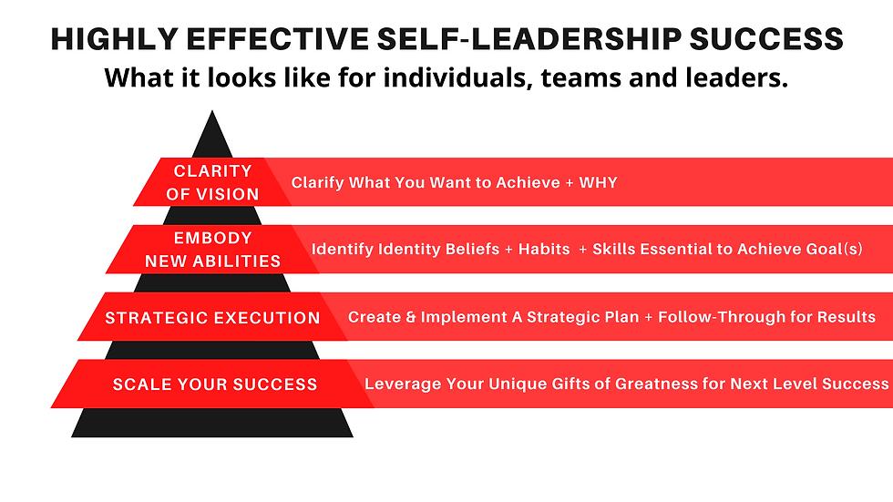 Website Highly Effective Self Leadership Success.png