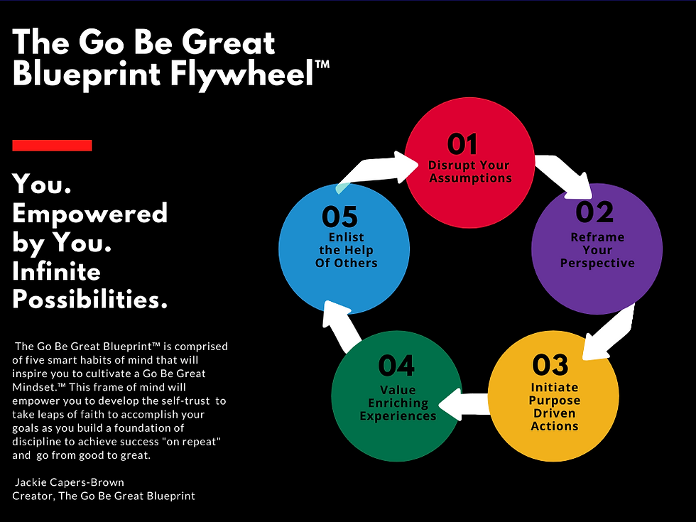 The Go Be Great Flywheel with Brand Circle Colors correction 8 11.png
