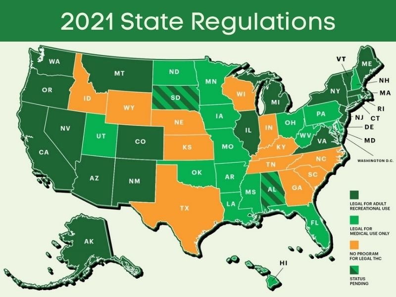 DFW ACS 2021 State Regs.jpg