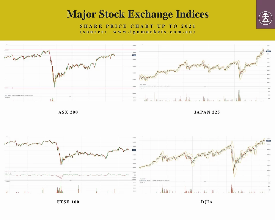 Stock Exchange Index, Samso, feature story by Brilliant-Online