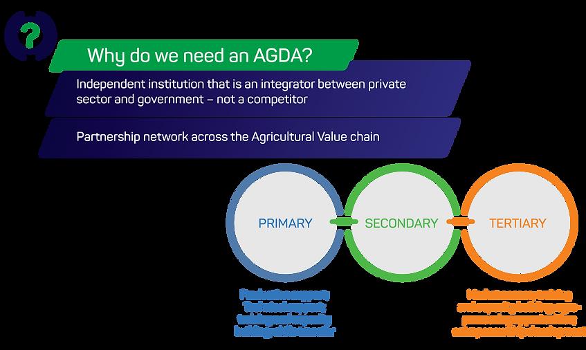 AGDA_Website_Diagram2.png