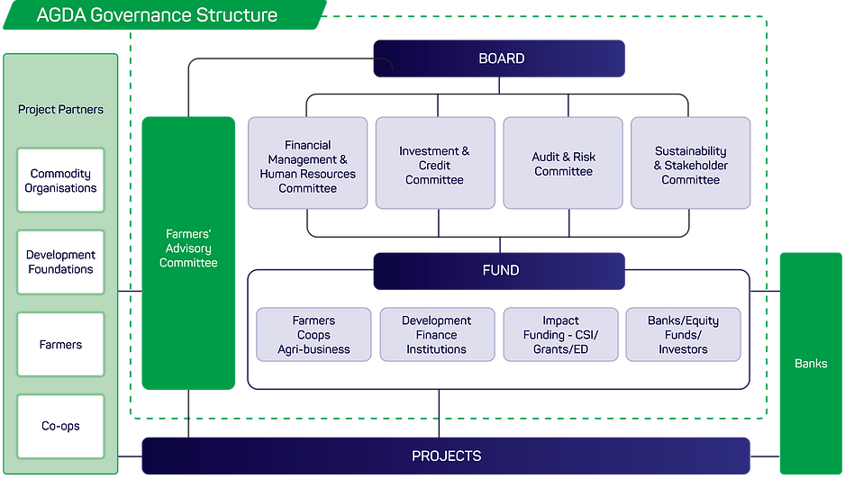 AGDA_Website_Diagram4.png
