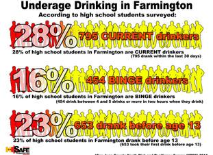 Underage Drinking in Farmington; Social Host Ordinance
