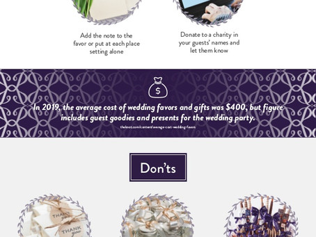 Wedding Favors: Do's & Don'ts