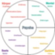 integrales Coaching.jpg