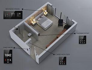 HOTEL-GORSEL-3D.png