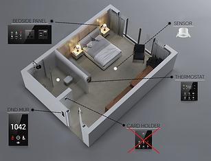 HOTEL-GORSEL-3D-CARD-HOLDER-SENSOR.png