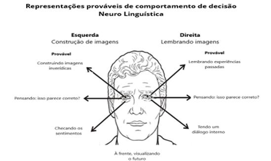 neurolinguistica.png