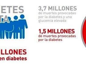 Diabetes y riñones: ¿Qué pasa cuando no te cuidas?