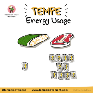 Tempe_Energy.png