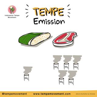 Tempe_Emission.png