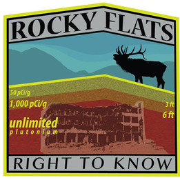 March 17th, Is there a health risk from Rocky Flats? Listen to experts speak