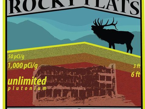 Rocky Flats Right to Know Meeting, September 26th