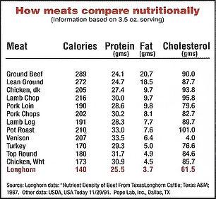 NutritionChart_edited.jpg