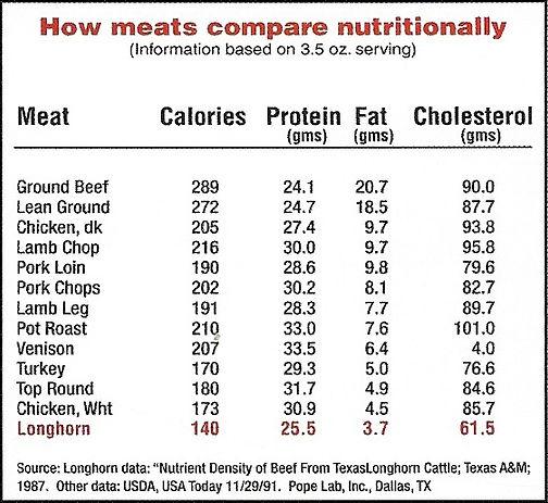 NutritionChart.jpg