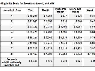 Public Media Release  Free and Reduced-Price Meals