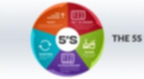 5s_audit_checklist_digital_form_edited_edited_edited.jpg