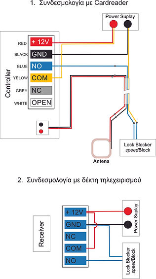 Lock Blocker-SpeedBlock (συνδεσμολογία).