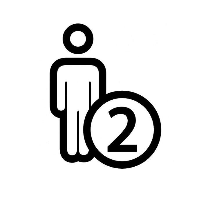 2 Personas
