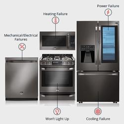 LG636898087833407922LG_appliances.png (1