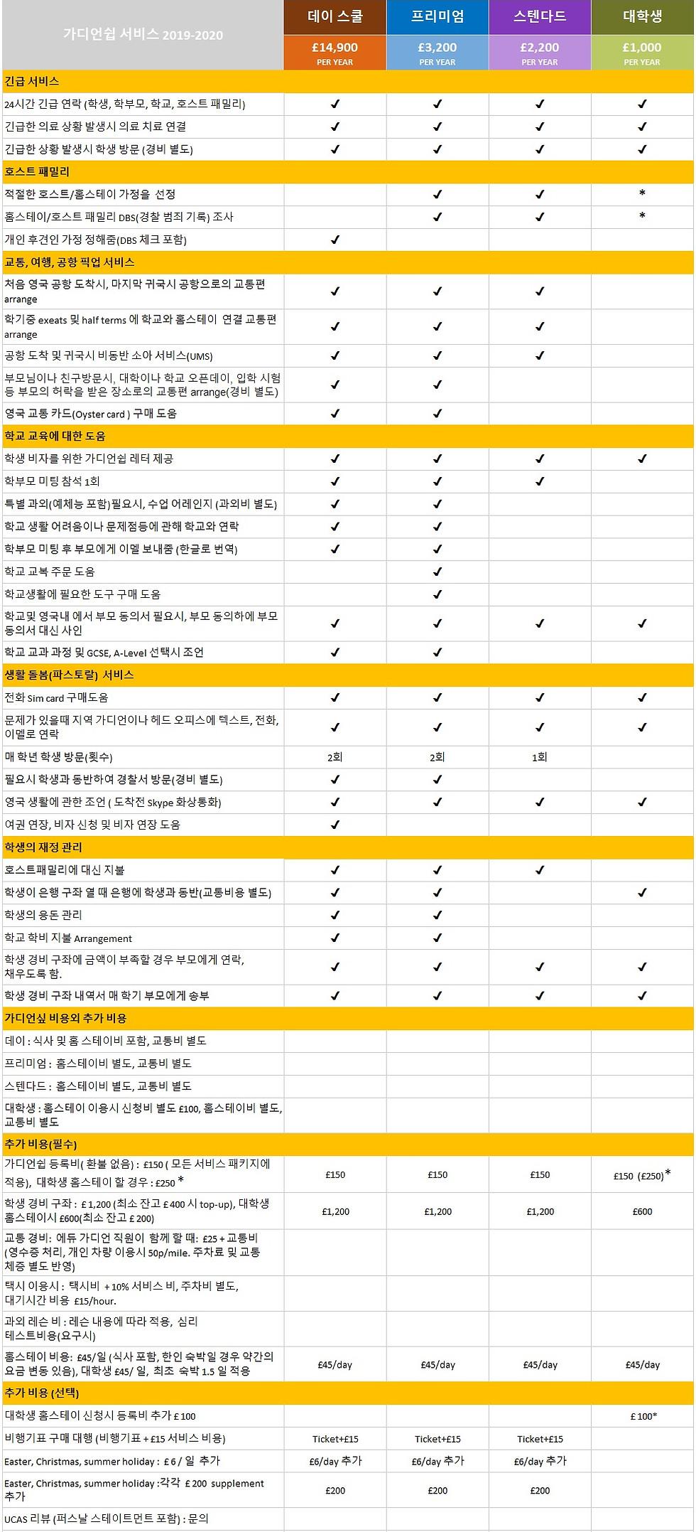 가디언쉽 패키지 한글 2019-2020.rev8 (2).jpg