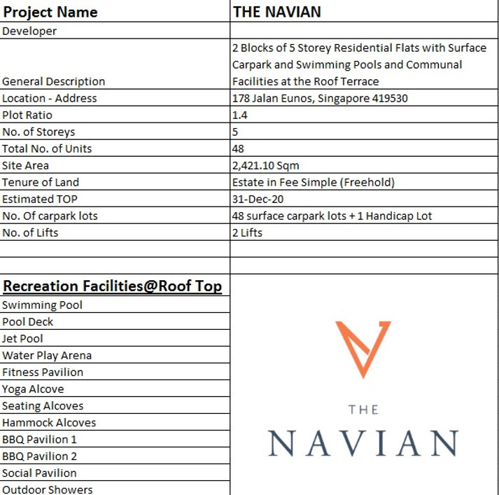 The Navian Fact Sheet