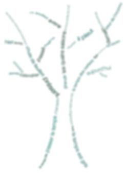 arbre à mots