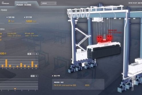 AIOTION for Crane Wire Rope Monitoring