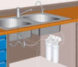vgradnja podpultnega filtra