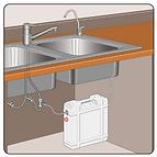 Vgradnja podultnega trojnega filtra za vodo