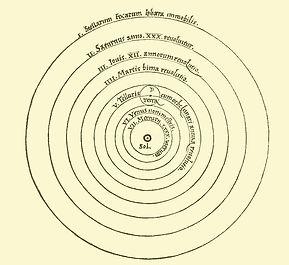 Copernican_heliocentrism_diagram-2-compr