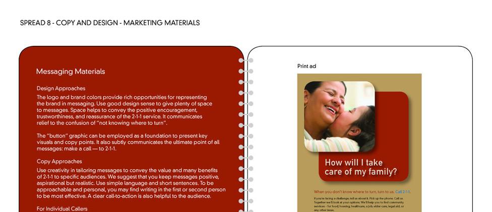 Branding book spread