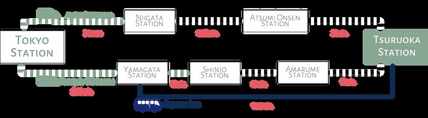 carte des transports.png