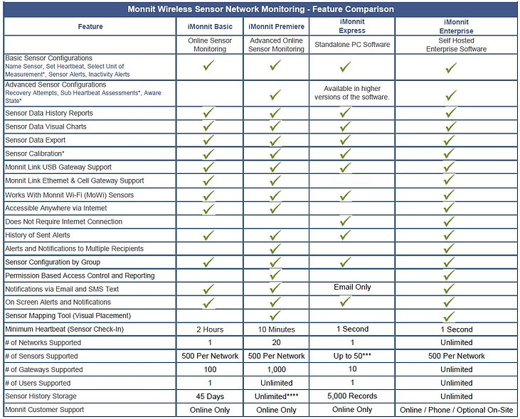 Software Comparison.JPG