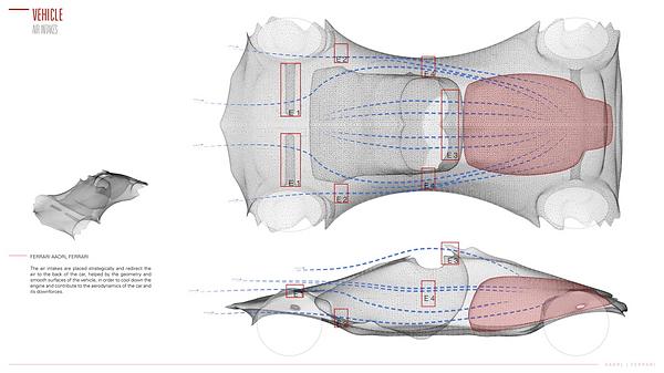 Mother Studio. Architecture design. Ferrari Workshop.