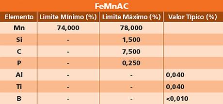 tabela_femac.png