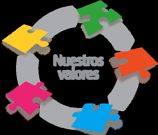 nuestros_valores.png