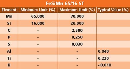 tabela_fesim_2_ENG.png