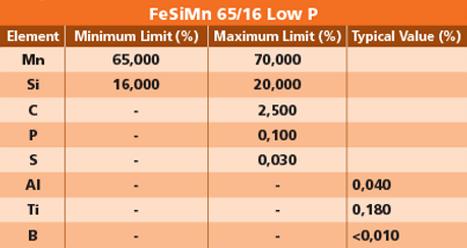 tabela_fesim_3_ENG.png