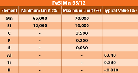 tabela_fesim_1_ENG.png