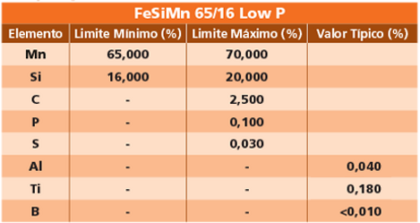 tabela_fesim_3.png