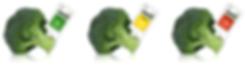 Broccoli schermo nitrati