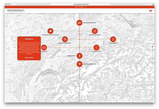 PS_ch_Screenshot_Web_Top_Themen.png