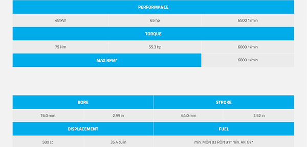 Rotax 582 UL Performance.PNG