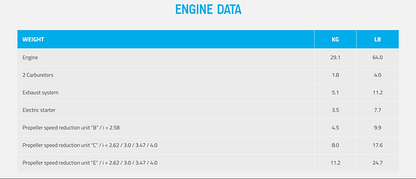 Rotax 582 UL Engine Data.PNG